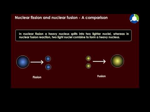 Nuclear Fission and Nuclear Fusion  A Comparison