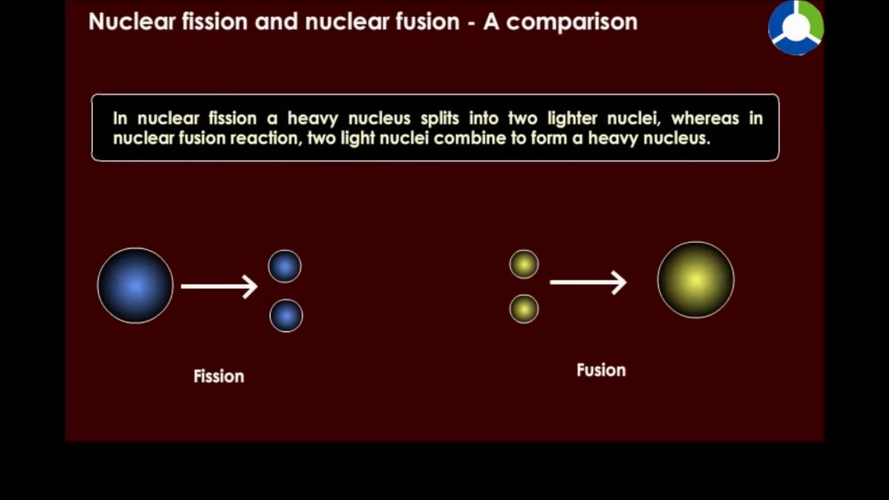 Day 2: Fission and Fusion Comparison