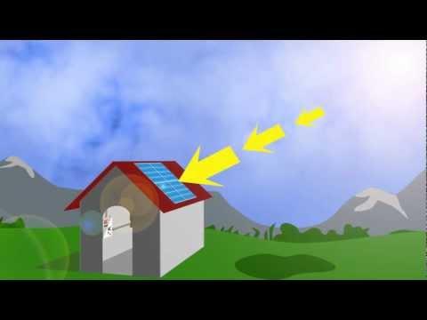 How Solar PV Panels Work