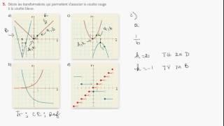 Secondaire 4 SN, 5 SN Québec: Paramètres a b h k et transformation