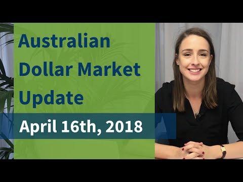Australian Dollar Market Update (April 16th, 2018)