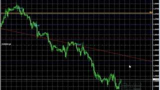 Going short EUR/AUD! 216 points profit on EUR/USD so far. FOREX trading 26/03/2010