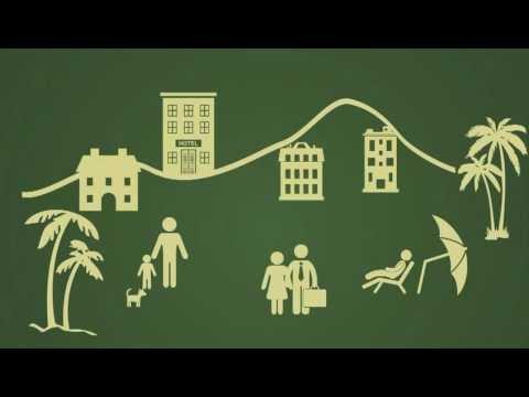 Sustainable Travel - VISUALIZED