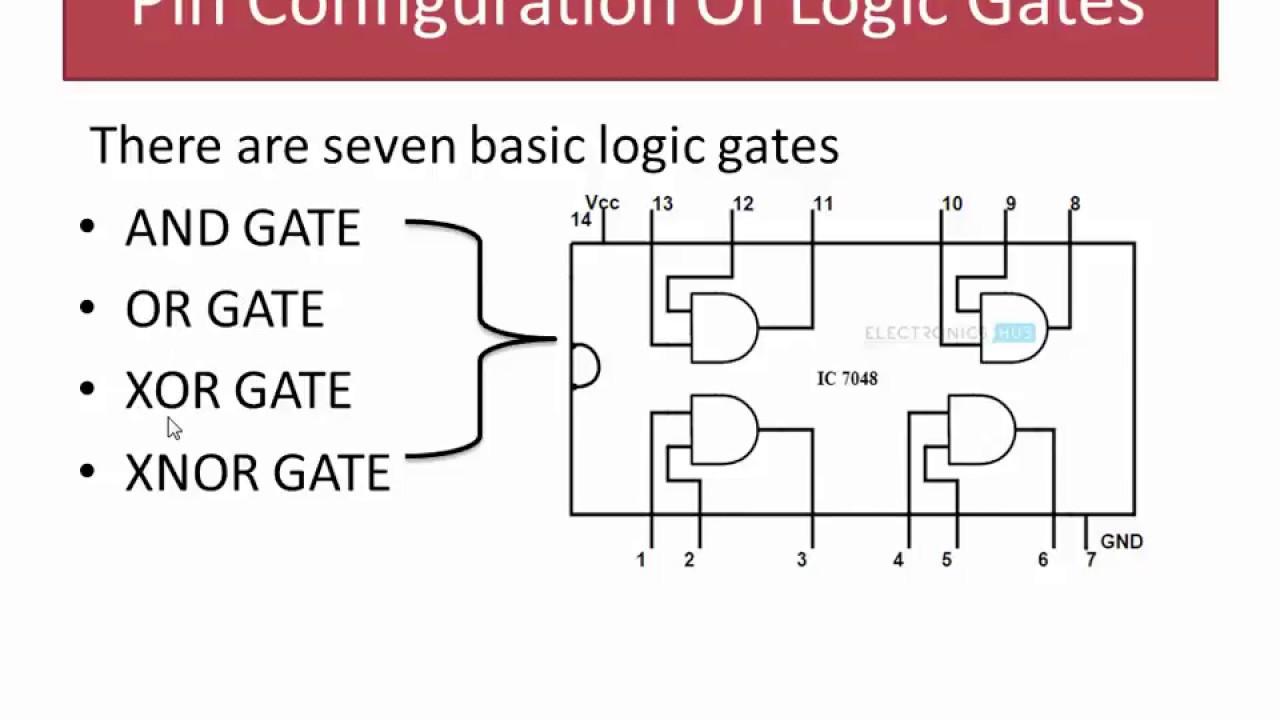logic gates pin diagram [ 1280 x 720 Pixel ]
