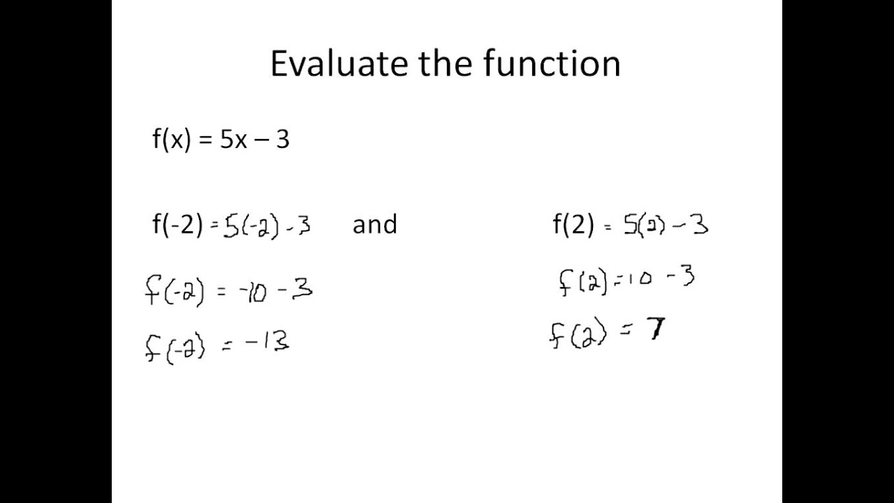 hight resolution of Linear Equations in Function Notation (Simplifying Math) - YouTube