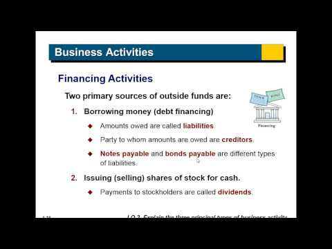 Financial Accounting Chapter 1 Lecture - Part 1