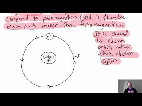 19.13 Paramagnetism and Diamagnetism
