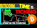 Are you wondering when BITCOIN PRICE WIL BREAKOUT? MY BTC ...