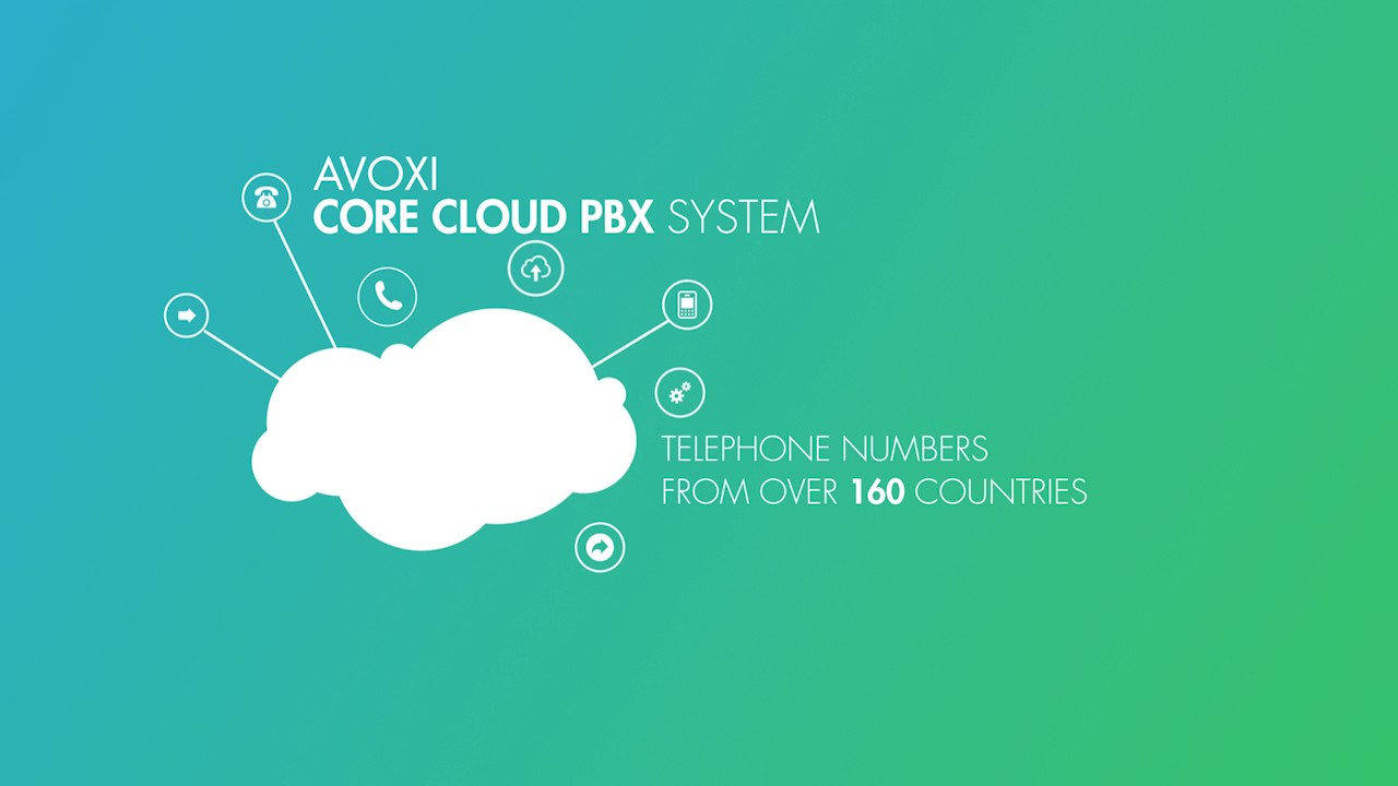 small resolution of cloud pbx phone system diagram