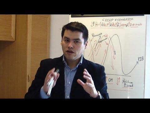 La relación entre el ciclo económico y el ciclo bursátil - Como invertir en bolsa.