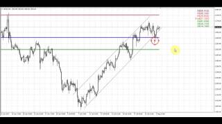 Forex Peace Army | Sive Morten Gold Daily 08.04.17