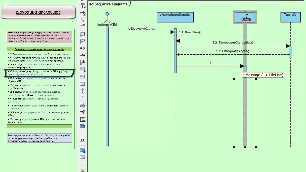 sequence diagram 2 atm [ 1280 x 720 Pixel ]