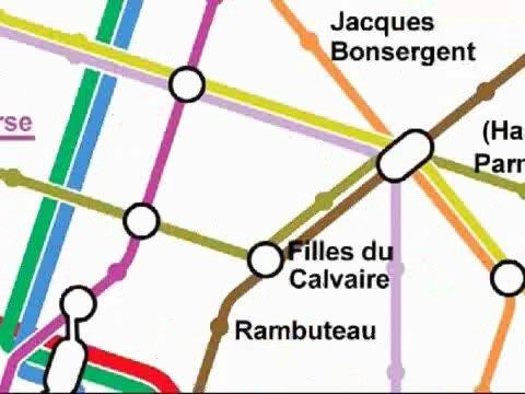 Clip metro Java thumbnail