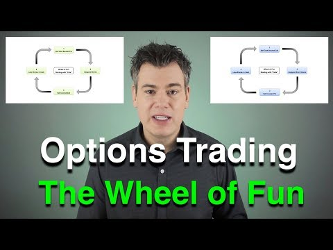 Wheel of Fun Strategy  –  Puts / Calls / Options / Investing / Volatility / VIX