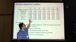 NIPS 2014 Workshop - (Flamary) Optimal Transport and Machine Learning
