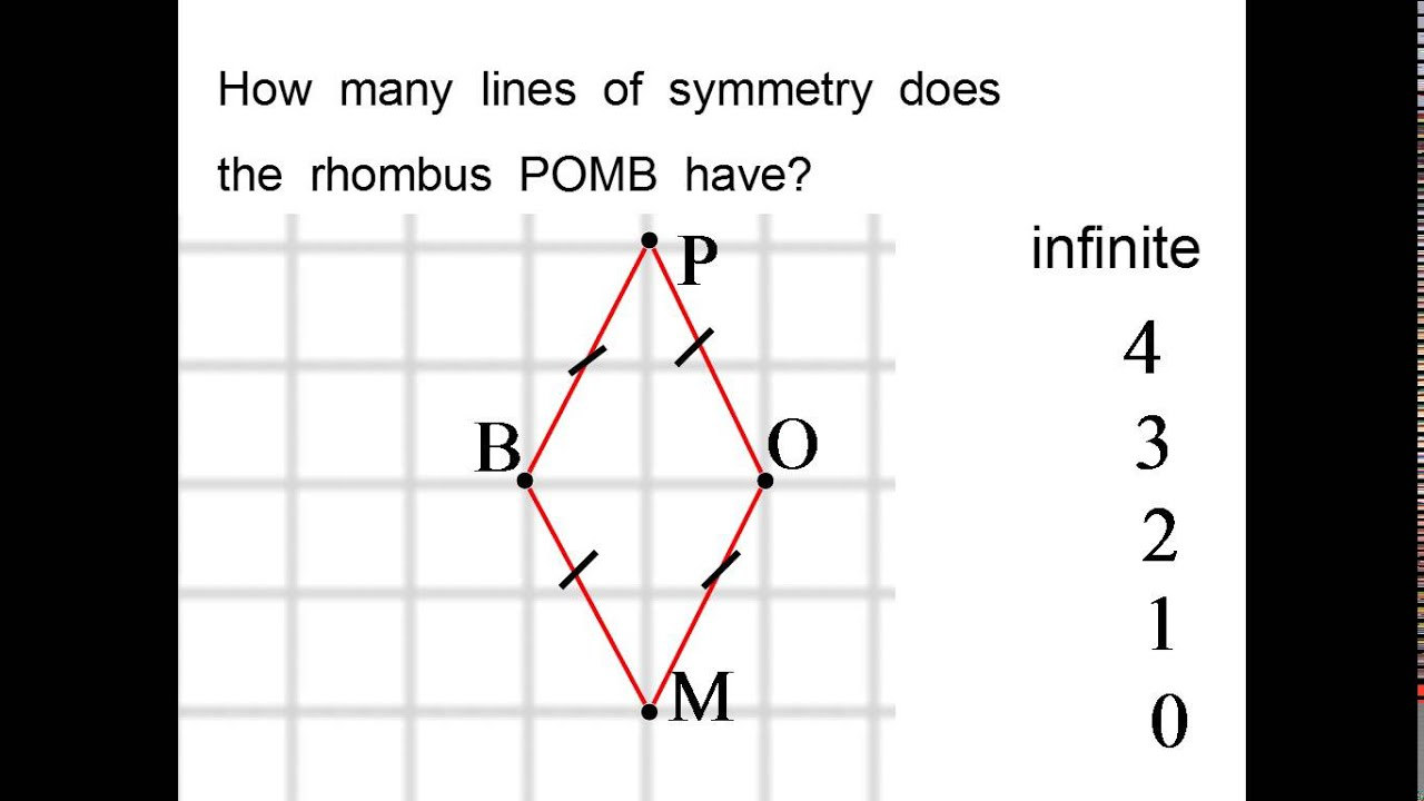 How Many Lines Of Symmetry Does The Rhombus Pomb Have 0 1