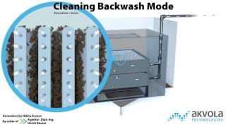 akvoFloat Flotation-Filtration Process