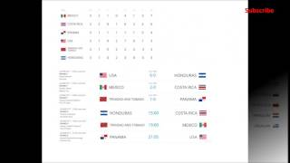 world cup 2018 qualifying standings