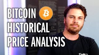 Bitcoin Historical Price Analysis | Revisited