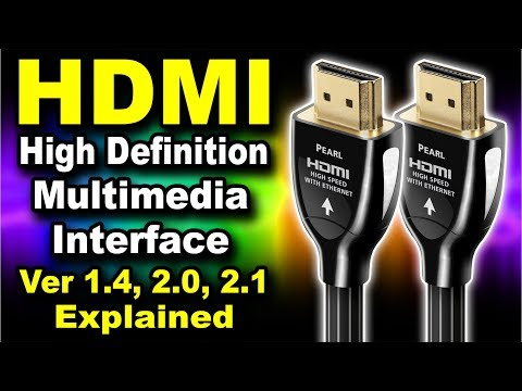 What is HDMI? High Definition Multimedia Interface | HDMI Version 1.4 vs 2.0 vs 2.1 Explained