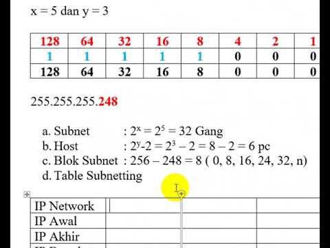 Tutorial Subnetting IP Address Kelas C /24 - Cara mudah menghitung ip address atau yaitu bab tentang.