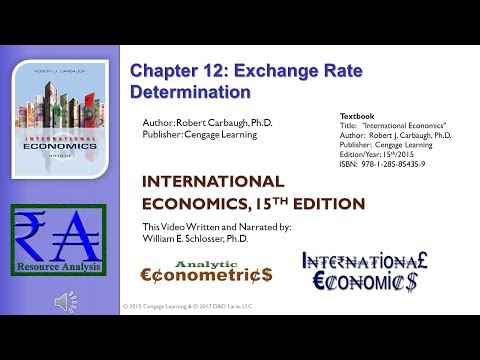 Intl Economics - Chapter 12: Exchange Rate Determination