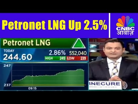 Petronet LNG Up 2.5% | Kunal Saraogi Stock Tips | 23rd Jan | CNBC Awaaz