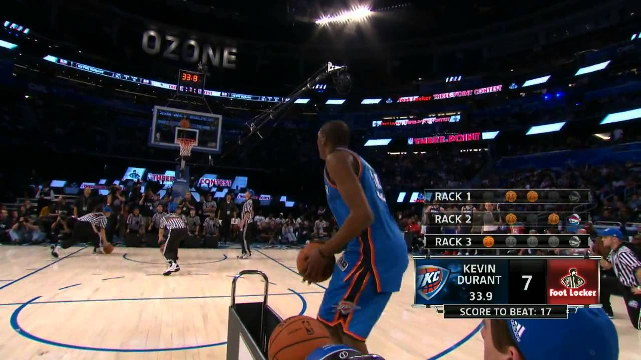 Kevin Durant Shooting Form YouTube