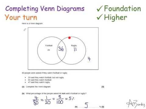 Completing Venn Diagrams