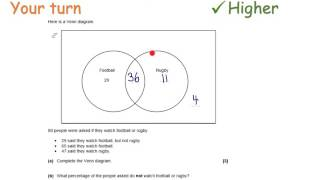 Completing Venn diagrams