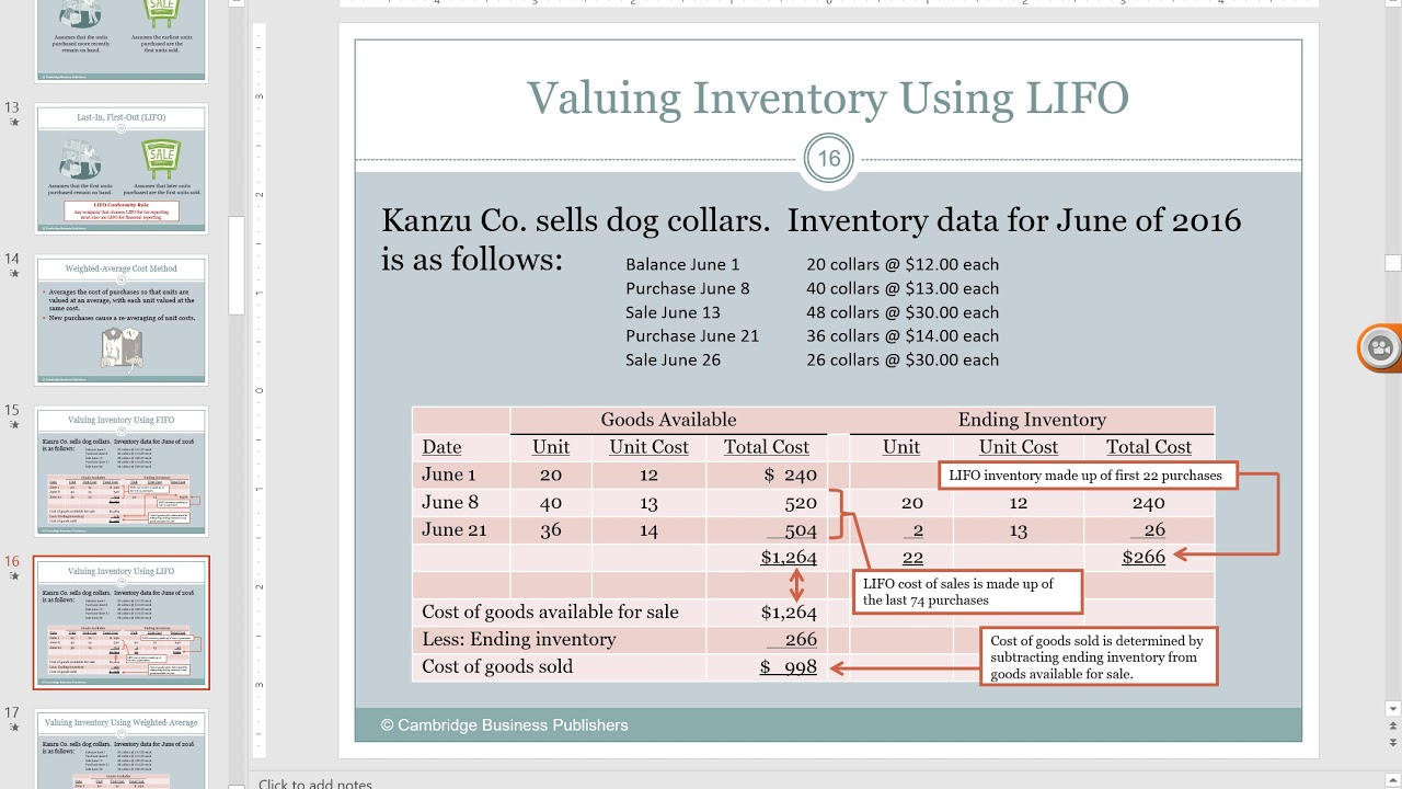 Accounting for Inventory - YouTube
