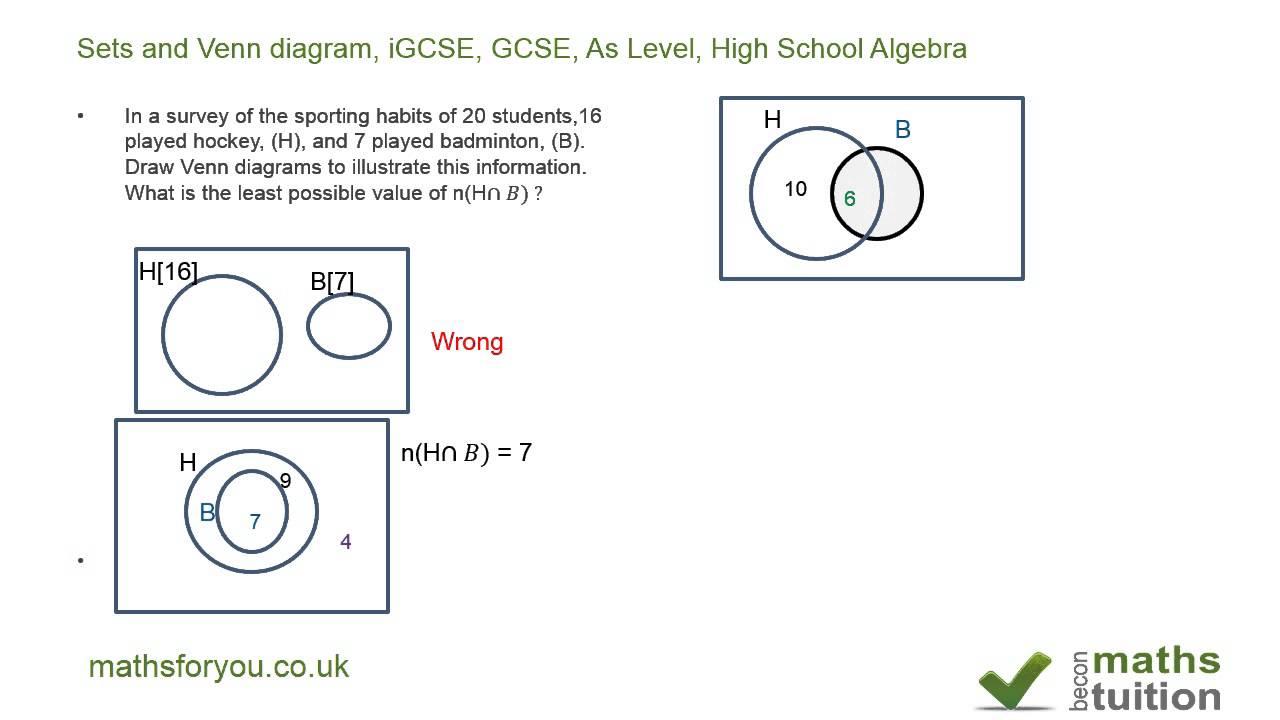 Sets and venn diagram igcse gcse as level high school algebra sets and venn diagram igcse gcse as level high school algebra ccuart Choice Image