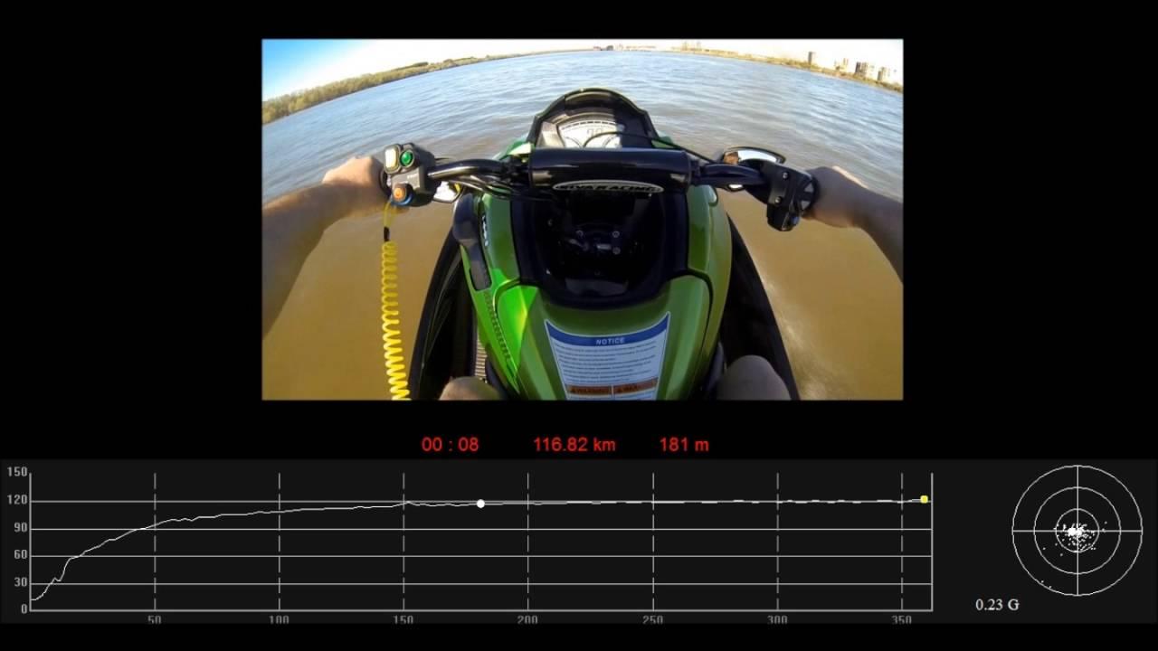Kawasaki Ultra R Top Speed
