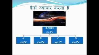 Oriflame presentation by Dr.P.K.Sharma & Prof.Keerti Sharma