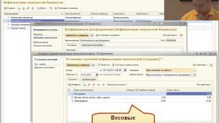 0314. 1С:ERP Построение бюджетов нефинансовых показателей