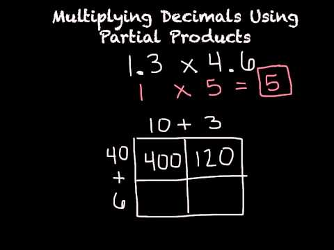Multiplying Decimals Using Partial Products