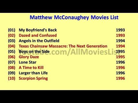 Matthew McConaughey Movies List - YouTube