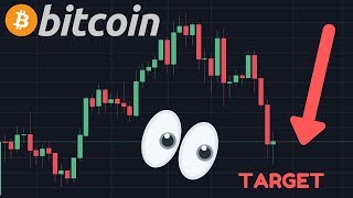 WOW!! BITCOIN IS FALLING RIGHT NOW!!   THIS IS THE BEARISH TARGET!!!