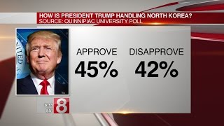 Quinnipiac poll finds President Trump's approval rating up slightly, but still negative