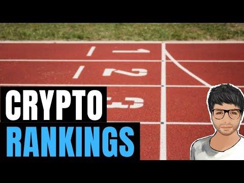 Facebook Coin 🔥, Crypto Rankings, $67,913 Bitcoin Price - Crypto News #156