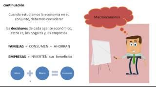 TEMA 1 - INTRODUCCIÓN A LA MACROECONOMIA - Pantalla COMPLETA