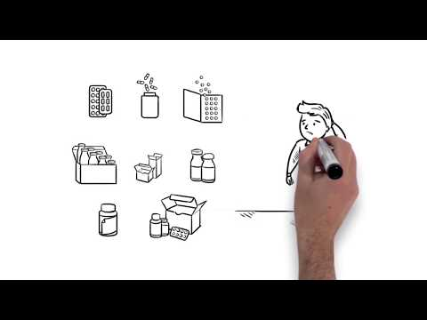 Pharma Packaging Solutions Whiteboard Capabilities Video 09 2017