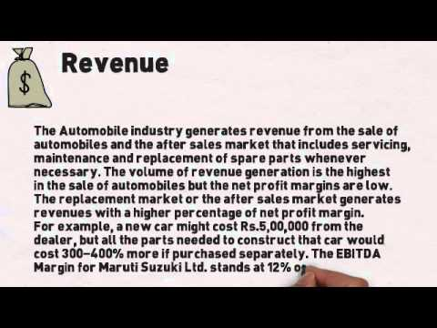 Economics of the Automobile Industry