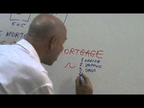 financial-markets-and-institutions---lecture-15