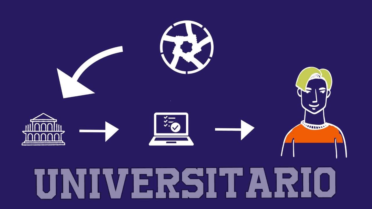 Universidad en Línea y a Distancia 2018 Ecuador - Postulación ...