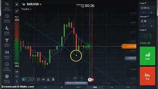 Best Ways To Make 300$ Per Day - iQ Option Strategy 2017