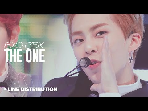 EXO CBX - The One: Line Distribution (Color Coded)