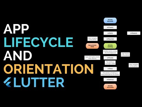 Flutter: App LifeCycle and Handling Orientation