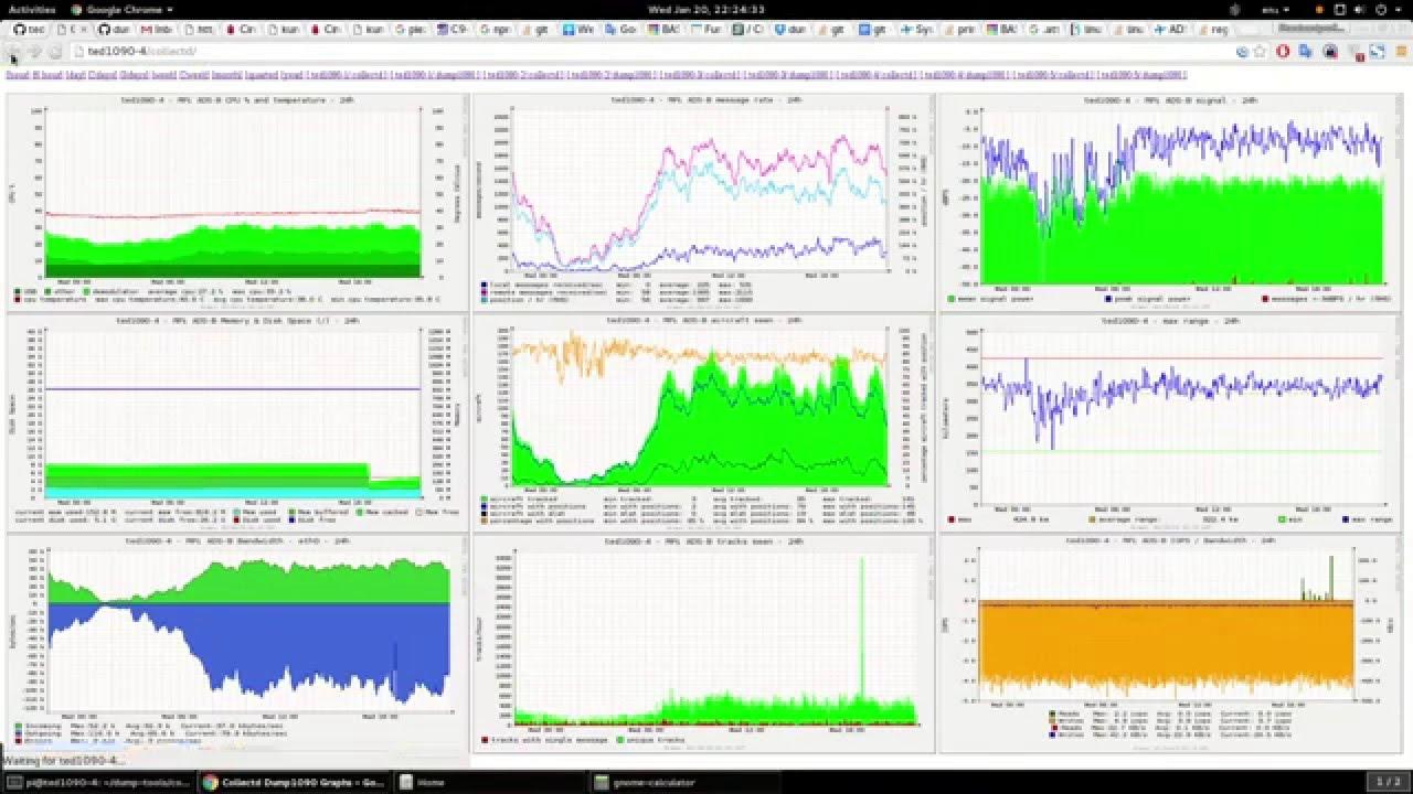 Dump-tools, system monitor for Dump1090 Mutability on Raspberry PI raspbian