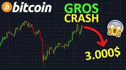 BITCOIN GROS CRASH EN PRÉPARATION !? btc analyse technique crypto monnaie
